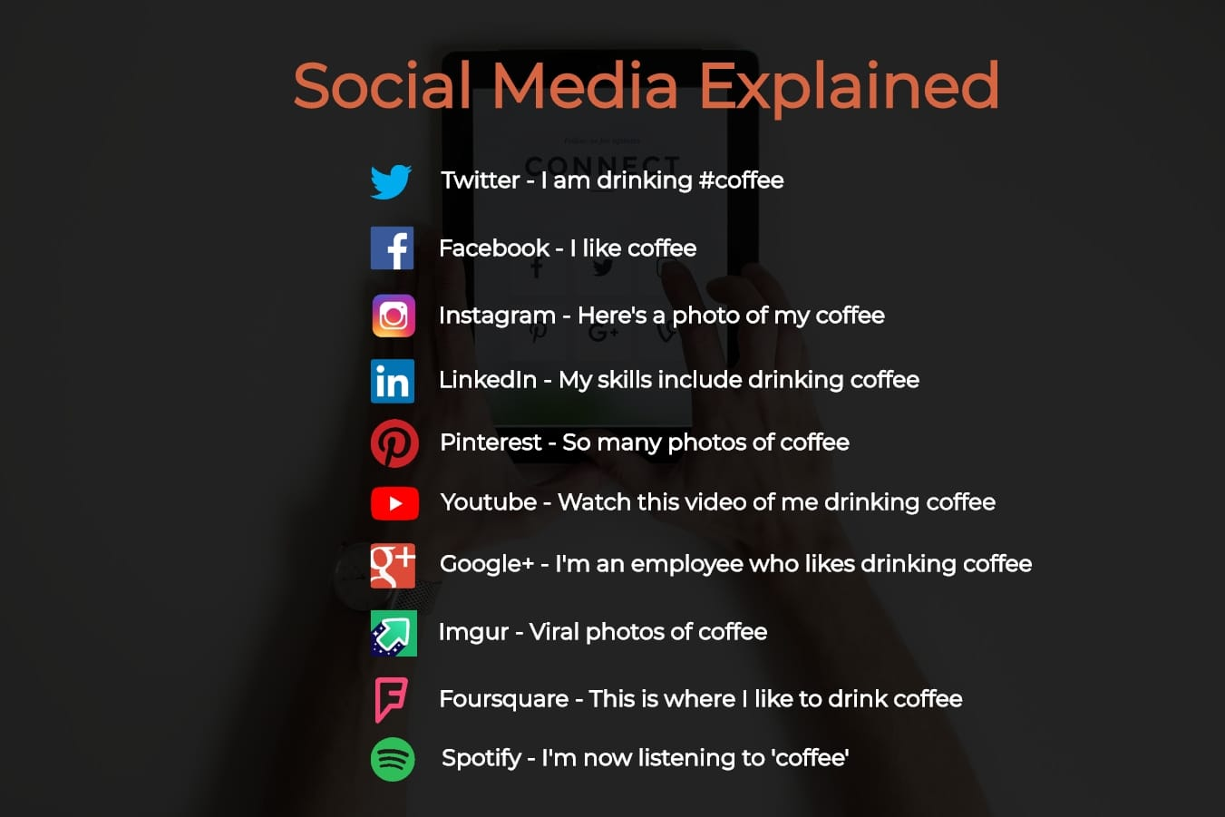 Image to show the breakdown of social media platforms with the use of coffee